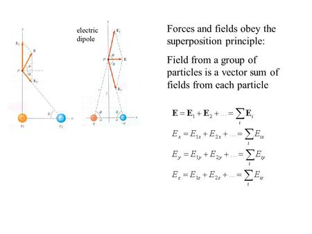 Forces and fields obey the superposition principle: Field from a group of particles is a vector sum of fields from each particle.