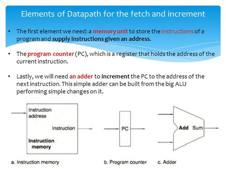Elements of Datapath for the fetch and increment The first element we need: a memory unit to store the instructions of a program and supply instructions.