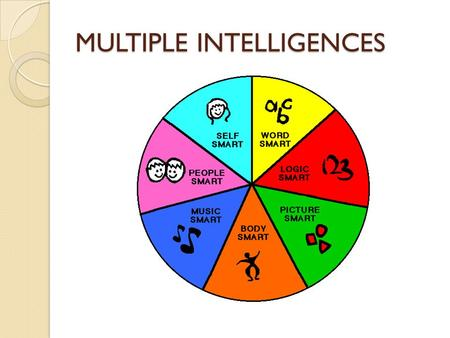 MULTIPLE INTELLIGENCES. Howard Gardner Developed 8 learning styles models explain people's preferred ways to learn and develop Initially developed his.