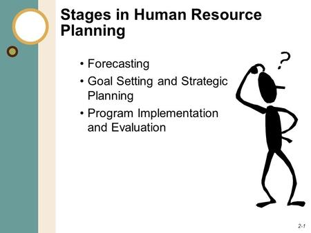 2-1 Stages in Human Resource Planning Forecasting Goal Setting and Strategic Planning Program Implementation and Evaluation.