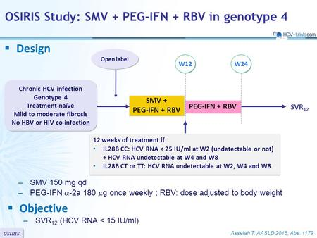 Asselah T. AASLD 2015, Abs. 1179 OSIRIS  Design SMV + PEG-IFN + RBV Open label Chronic HCV infection Genotype 4 Treatment-naïve Mild to moderate fibrosis.
