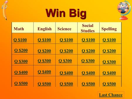 Win Big MathEnglishScience Social Studies Spelling Q $100 Q $200 Q $300 Q $400 Q $500 Q $100 Q $200 Q $300 Q $400 Q $500 Last Chance.