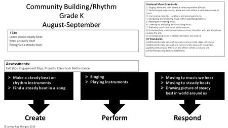 Community Building/Rhythm Grade K August-September I Can Learn about steady beat Keep a steady beat Recognize a steady beat National Music Standards 1.