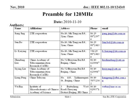 Doc.: IEEE 802.11-10/1243r0 SubmissionSlide 1 Preamble for 120MHz Date: 2010-11-10 Authors: Sun Bo, ZTE Corporation Nov, 2010.