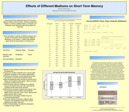 Effects of Different Mediums on Short Term Memory Rachel Barclay Aberdeen Central High School Purpose Hypothesis Methods Data Analysis 1)Explain to the.