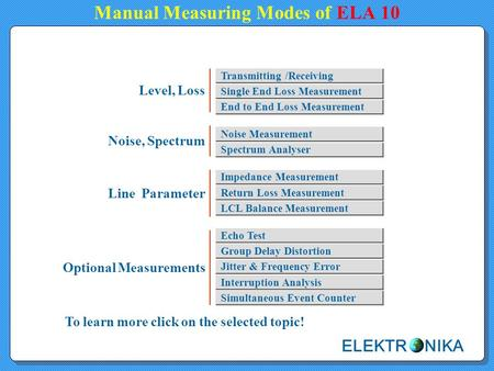 Manual Measuring Modes of ELA 10 To learn more click on the selected topic! Level, Loss Noise, Spectrum Line Parameter Optional Measurements Transmitting.