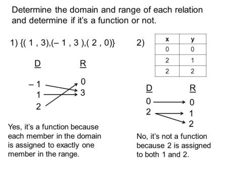 Determine the domain and range of each relation and determine if it's a function or not. x y 2 1 1) {( 1 , 3),(– 1 , 3 ),( 2 , 0)} 2) D R 3 – 1 1 2 D R.
