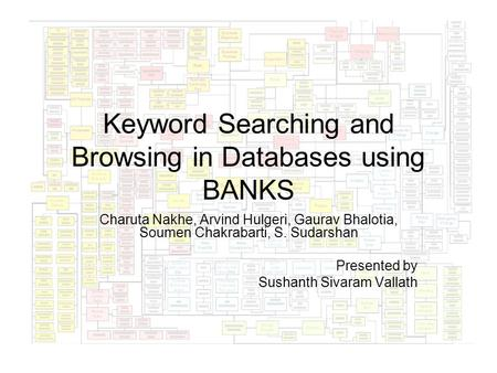 Keyword Searching and Browsing in Databases using BANKS Charuta Nakhe, Arvind Hulgeri, Gaurav Bhalotia, Soumen Chakrabarti, S. Sudarshan Presented by Sushanth.