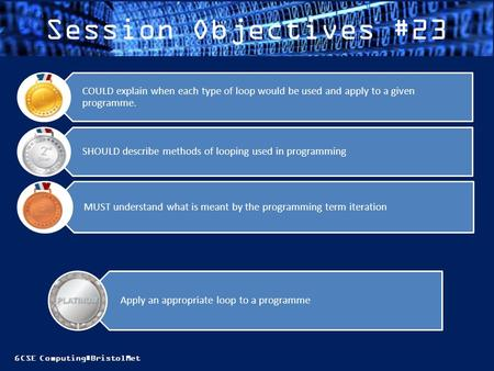GCSE Computing#BristolMet Session Objectives #23 MUST understand what is meant by the programming term iteration SHOULD describe methods of looping used.