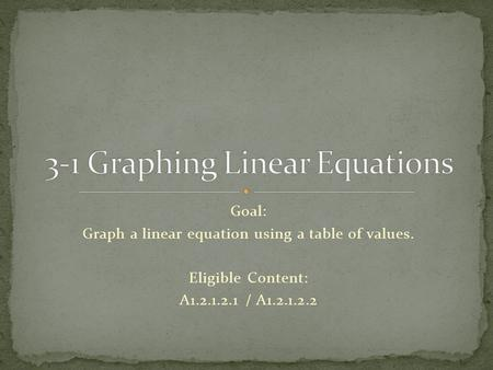 Goal: Graph a linear equation using a table of values. Eligible Content: A1.2.1.2.1 / A1.2.1.2.2.