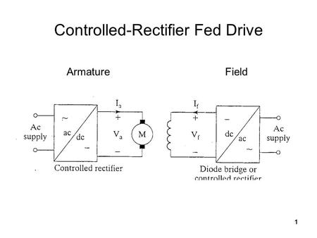 Controlled-Rectifier Fed Drive