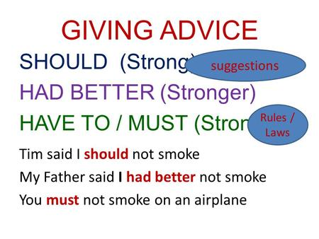 GIVING ADVICE SHOULD (Strong) HAD BETTER (Stronger) HAVE TO / MUST (Strongest) Tim said I should not smoke My Father said I had better not smoke You must.