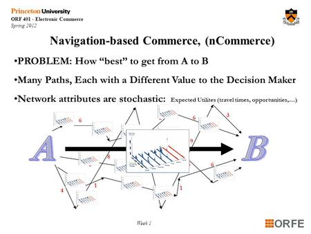 "ORF 401 - Electronic Commerce Spring 2012 Week 1 16 1 1 1 2 2 2 3 3 3 4 3 55 6 6 8 8 9 6 PROBLEM: How ""best"" to get from A to B Many Paths, Each with a."