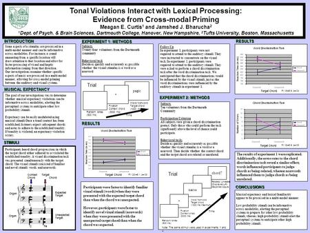 Tonal Violations Interact with Lexical Processing: Evidence from Cross-modal Priming Meagan E. Curtis 1 and Jamshed J. Bharucha 2 1 Dept. of Psych. & Brain.