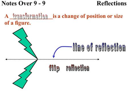 Notes Over 9 - 9 Reflections A _______________is a change of position or size of a figure.