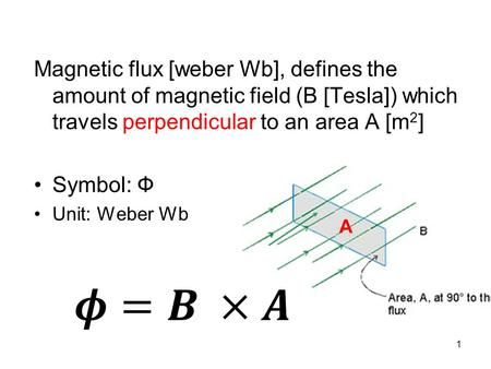1 Magnetic flux [weber Wb], defines the amount of magnetic field (B [Tesla]) which travels perpendicular to an area A [m 2 ] Symbol: Ф Unit: Weber Wb A.
