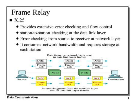 Data Communication 1 Frame Relay n X.25 l Provides extensive error checking and flow control l station-to-station checking at the data link layer l Error.