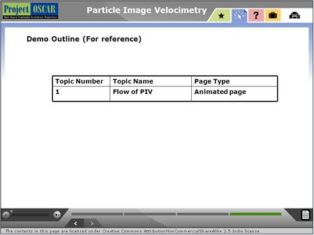 Particle Image Velocimetry Demo Outline (For reference) ‏ Topic NumberTopic NamePage Type 1Flow of PIVAnimated page.