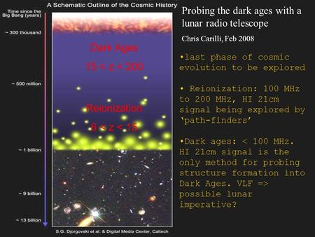 Probing the dark ages with a lunar radio telescope Chris Carilli, Feb 2008 Dark Ages 15 < z < 200 Reionization 6 < z < 15 last phase of cosmic evolution.