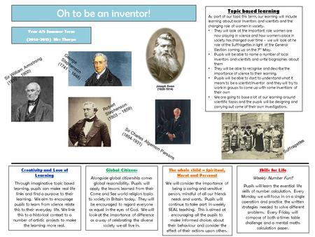 Topic based learning As part of our topic this term, our learning will include learning about local inventors and scientists and the changing role of women.