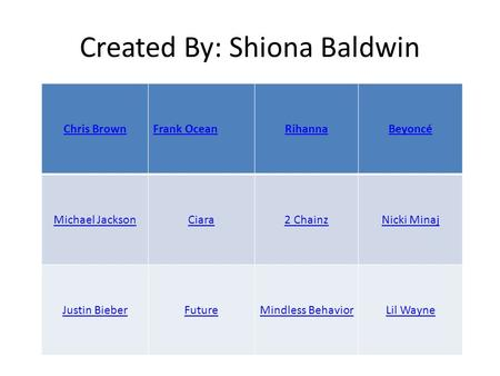 Created By: Shiona Baldwin Chris BrownFrank OceanRihannaBeyoncé Michael JacksonCiara2 ChainzNicki Minaj Justin BieberFutureMindless BehaviorLil Wayne.