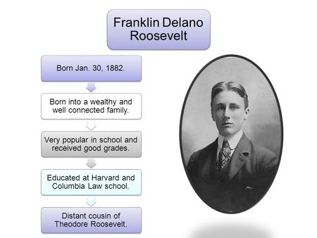 Franklin Delano Roosevelt Born Jan. 30, 1882. Born into a wealthy and well connected family. Very popular in school and received good grades. Educated.