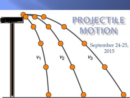 September 24-25, 2015 So far, we have studied free fall – the vertical (up/down) motion of an object that only experiences force due to gravity. What.