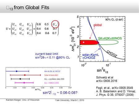 Karsten Heeger, Univ. of Wisconsin Yale University, March 1, 2010  13 from Global Fits current best limit sin 2 2θ 13 < CL Fogli, et al., arXiv:0905:3549.