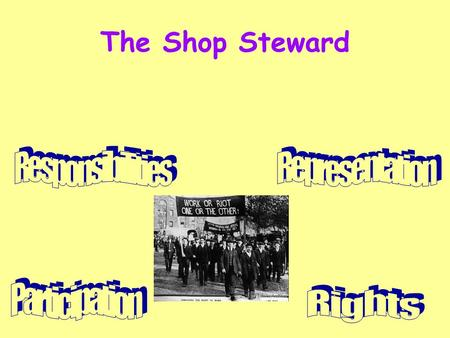 The Shop Steward 1.Official Strike 2.Secret Ballot 3.Work to Rule 4.Overtime Ban 5.Go Slow 6.Unofficial Strike a.Must be done before any actions take.