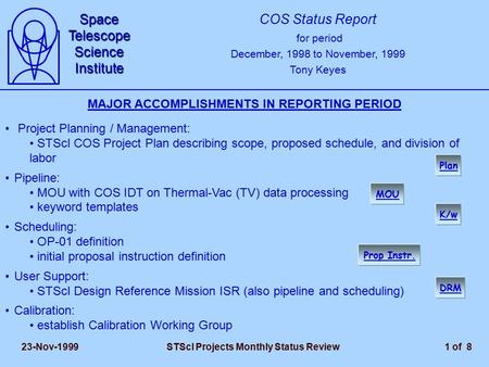 23-Nov-1999STScI Projects Monthly Status Review1 of 8 SpaceTelescopeScienceInstitute COS Status Report for period December, 1998 to November, 1999 Tony.