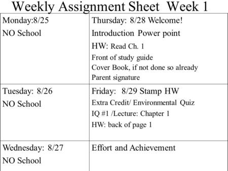 Weekly Assignment Sheet Week 1 Monday:8/25 NO School Thursday: 8/28 Welcome! Introduction Power point HW: Read Ch. 1 Front of study guide Cover Book, if.
