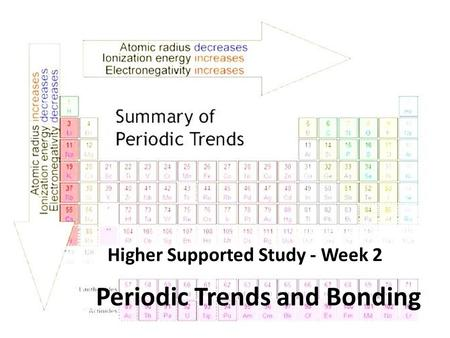 Periodic Trends and Bonding Higher Supported Study - Week 2.