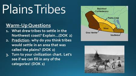 Warm-Up Questions 1.What drew tribes to settle in the Northwest coast? Explain…(DOK 2) 2.Prediction- why do you think tribes would settle in an area that.