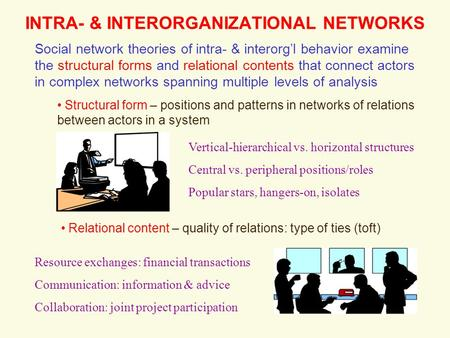 INTRA- & INTERORGANIZATIONAL NETWORKS Social network theories of intra- & interorg'l behavior examine the structural forms and relational contents that.