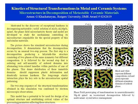 Kinetics of Structural Transformations in Metal and Ceramic Systems Microstructure in Decomposition of Metastable Ceramic Materials Armen G Khachaturyan,