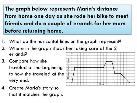 The graph below represents Maria's distance from home one day as she rode her bike to meet friends and do a couple of errands for her mom before returning.