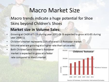 Macro Market Size Macro trends indicate a huge potential for Shoe Skins beyond Children's Shoes Market size in Volume Sales: Growing at CAGR of 5.1% during.