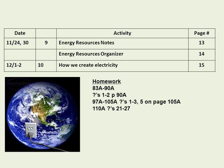 DateActivityPage # 11/24, 309Energy Resources Notes13 Energy Resources Organizer14 12/1-210How we create electricity15 Homework 83A-90A ?'s 1-2 p 90A 97A-105A.