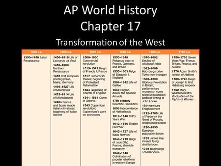 AP World History Chapter 17 Transformation of the West 1450-1750.