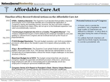 June 2015 May 2015 Affordable Care Act Timeline of Key Recent Federal Actions on the Affordable Care Act Potential Actions in 114 th Congress A House vote.