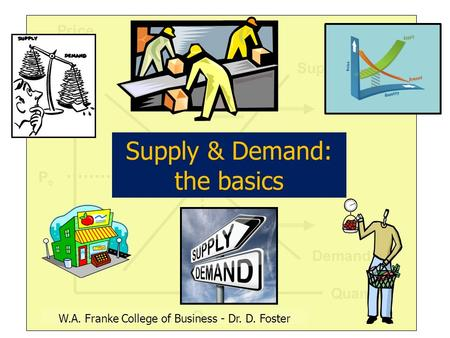 Supply Demand Quantity Price PePe QeQe W.A. Franke College of Business - Dr. D. Foster Supply & Demand: the basics.