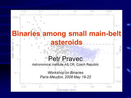 Binaries among small main-belt asteroids Petr Pravec Astronomical Institute AS CR, Czech Republic Workshop on Binaries Paris-Meudon, 2008 May 19-22.