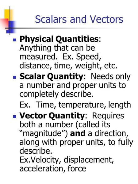 What has vector quantity
