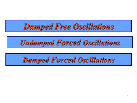 Damped Free Oscillations 1 Undamped Forced Oscillations Damped Forced Oscillations.