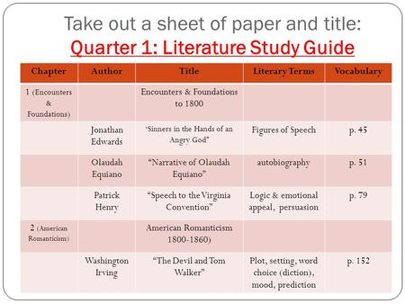 Take out a sheet of paper and title: Quarter 1: Literature Study Guide ChapterAuthorTitleLiterary TermsVocabulary 1 (Encounters & Foundations) Encounters.