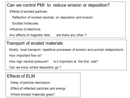 Can we control PMI to reduce erosion or deposition? Effects of excited particles Reflection of excited neutrals, on deposition and erosion Excited molecules.