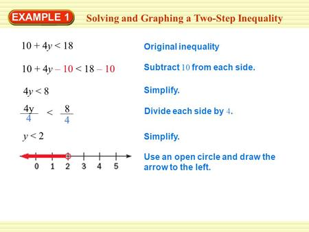 EXAMPLE 1 Solving and Graphing a Two-Step Inequality 10 + 4y < 18 Original inequality 10 + 4y – 10 < 18 – 10 Subtract 10 from each side. 4y < 8 Simplify.