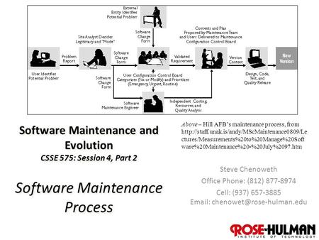 1 Software Maintenance and Evolution CSSE 575: Session 4, Part 2 Software Maintenance Process Steve Chenoweth Office Phone: (812) 877-8974 Cell: (937)