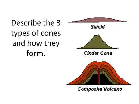Describe the 3 types of cones and how they form..
