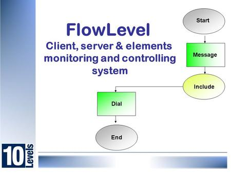 FlowLevel Client, server & elements monitoring and controlling system Message Include End Dial Start.